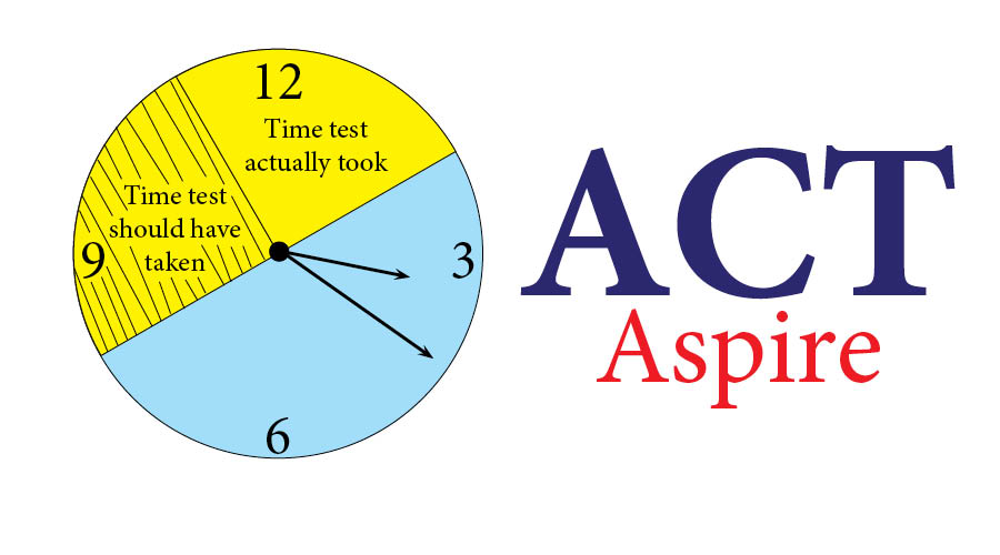 ACTaspire(USE THIS)